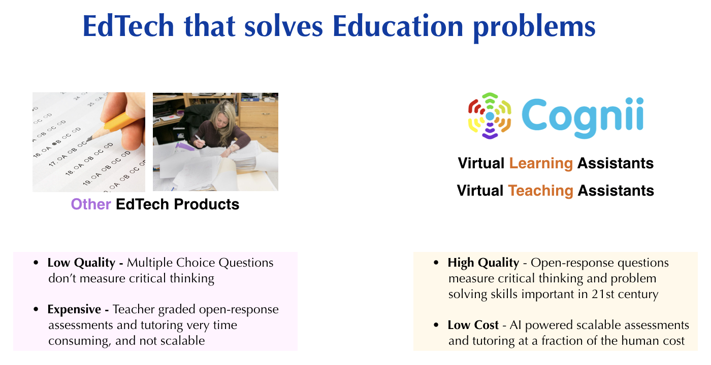 How Cognii compares to other EdTech products